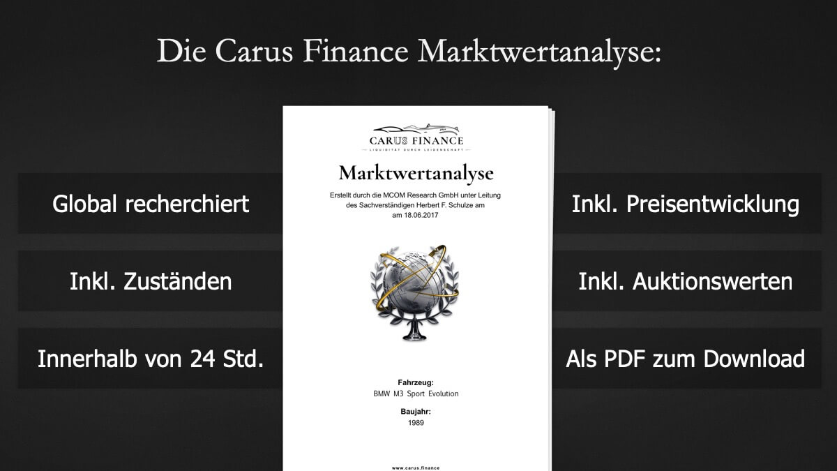 Carus Finance Marktwertanalyse 10